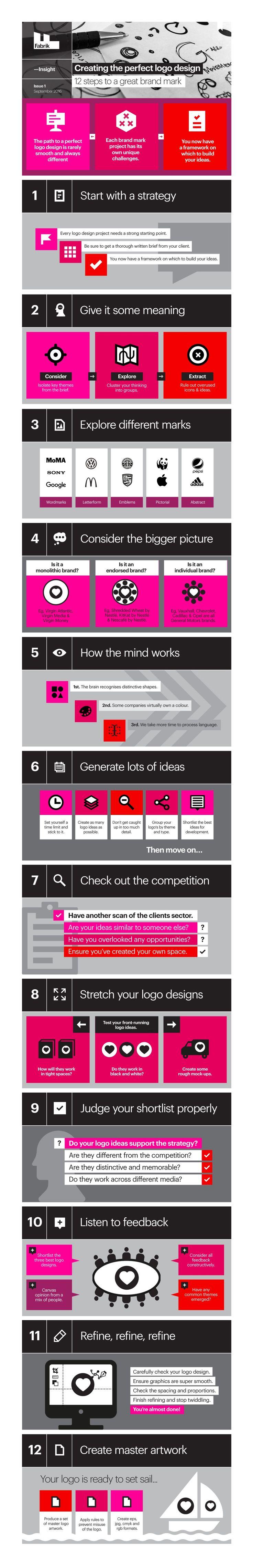 Cassandra cappello graphic design toronto - Creating The Perfect Logo Design Infographic