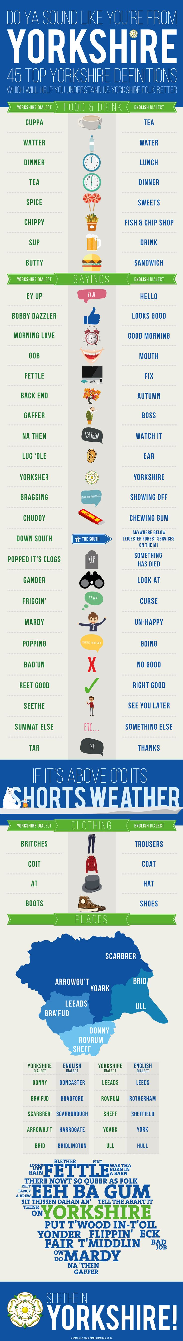 Do Ya Sound Like You're From Yorkshire? #infographic #Yorkshire #Language…