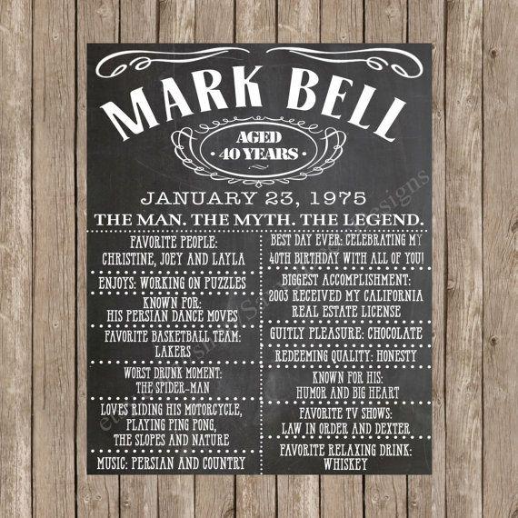 Jack Daniel's Inspired Custom Chalkboard Printable Birthday Sign - 30/40/50/60 Milestone Birthday