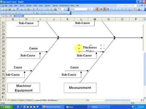 33 best Root Cause Analysis images on Pinterest Career, Colors - root cause analysis