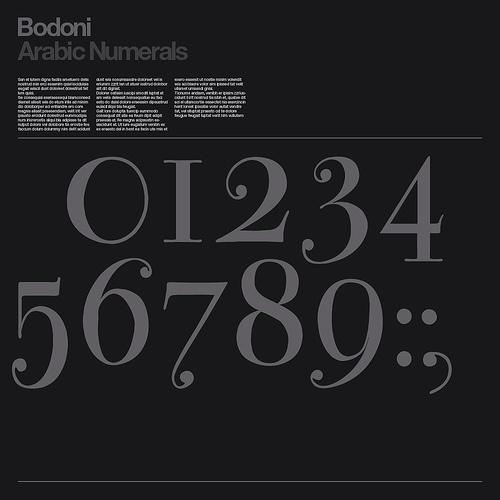 Bodoni Arabic Numerals