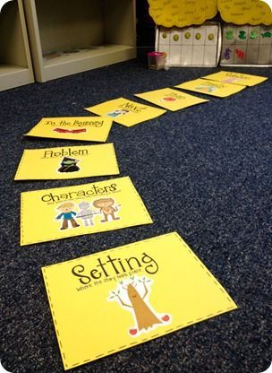 Kinesthetic activity for retelling parts of a story.  Jump to each card & give information listed on card. - could be like musical chairs too