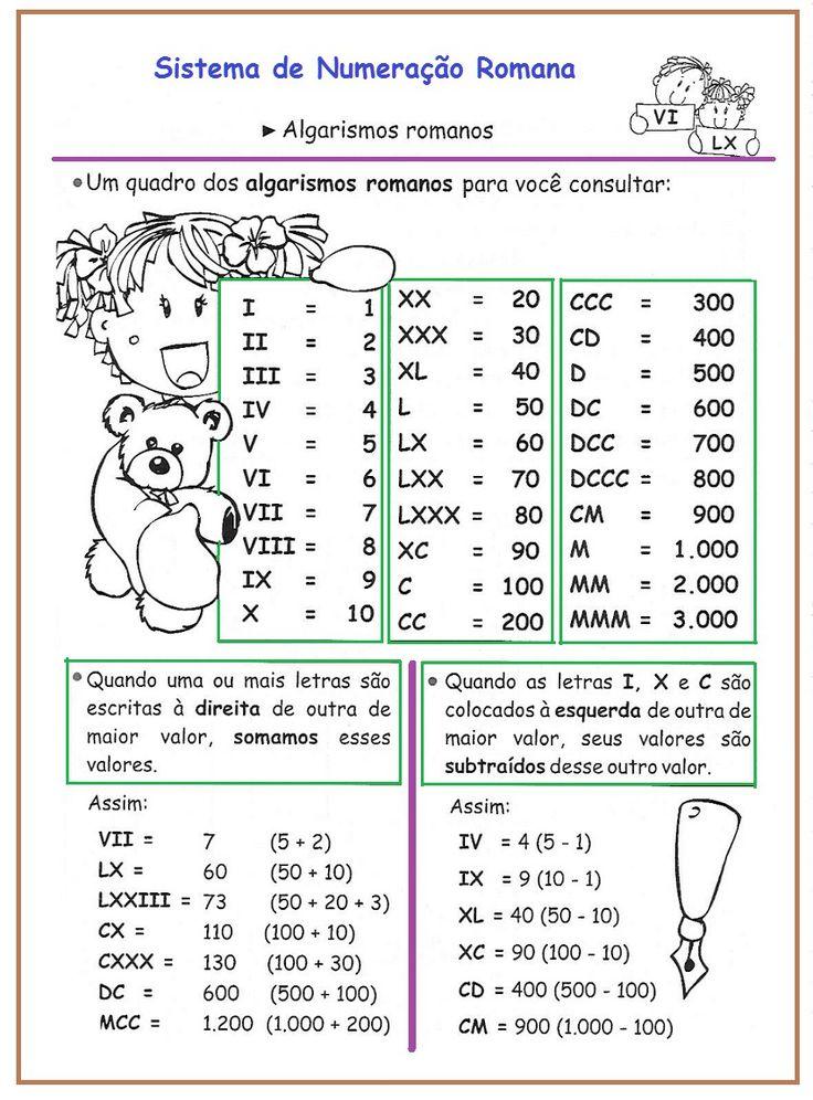 Números Romanos  |   Rérida Maria