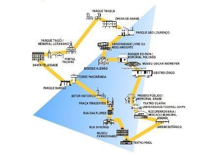 Linha Turismo