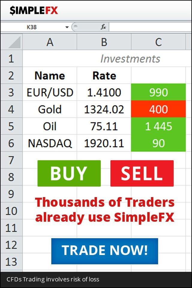 Simple forex trading strategy pdf