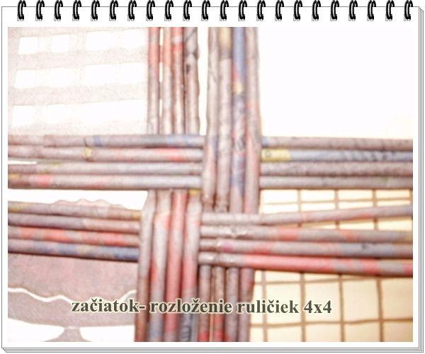 - Fotoalbum - Návody na pletenie - Vrchnák na košíku