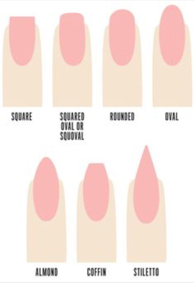 Old Fashioned Acrylic Nail Tip Shapes Image - Nail Art Ideas ...