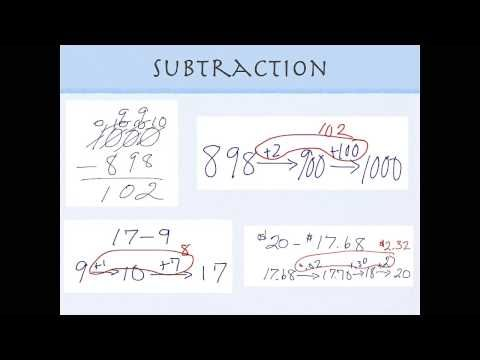 69 best Elementary Math Coaching Resources images on Pinterest ...