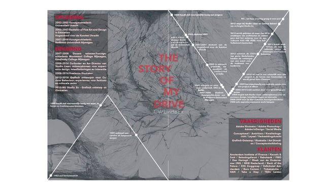 Een stop motion over het ontwerpproces van mijn curriculum vitae. Grafisch ontwerp, illustratie en art direction Linde Ex - Studio Ex Directe link naar het bestand: http://studio-ex.nl/wp-content/uploads/2015/06/cv-studio-ex-web1.pdf http://www.studio-ex.nl http://www.beeldopener.nl #resume #cv #stopmotion #graphicdesign