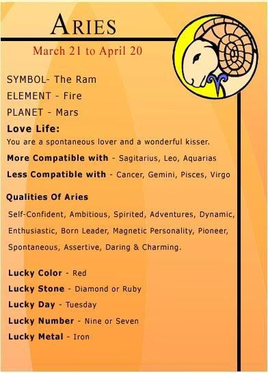 aries horoscope | Images, Pictures, Comments, Graphics, Scraps For Facebook,Google Plus ...