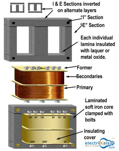 Laminated Core Power Transformer Electrikals