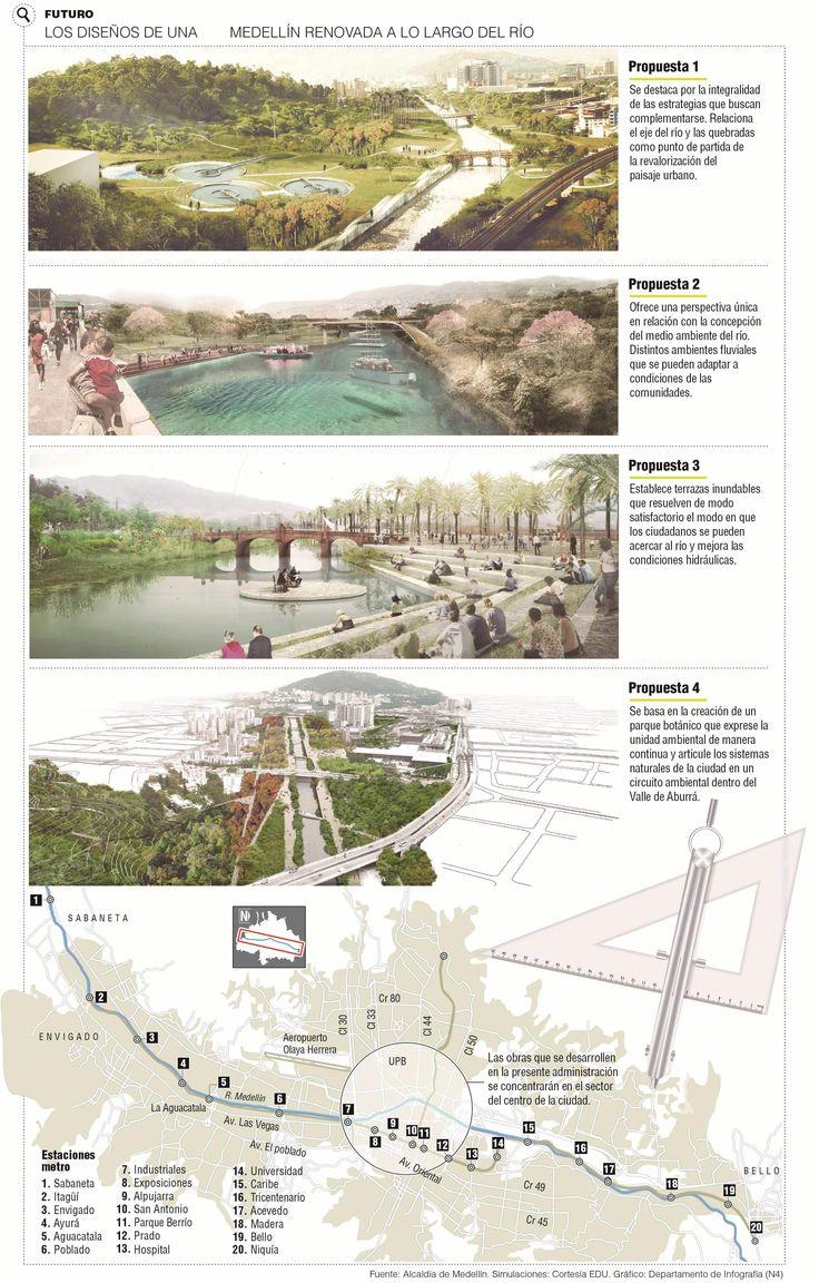 Los Diseños de una Medellín Renovada a lo Largo del Río #Arquitectura