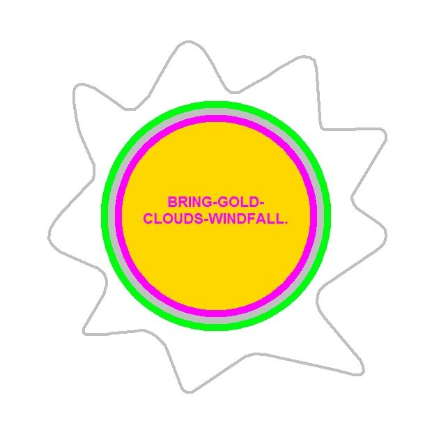 Kat's Switchphrase for February 6, 2014:  BRING-GOLD-CLOUDS-WINDFALL.  (Unite with enduring rewards, abundance, sudden abundance.)  More on Switchwords at aboutsw.blueiris.org and on Energy Circles at ec.blueiris.org  I am prese...
