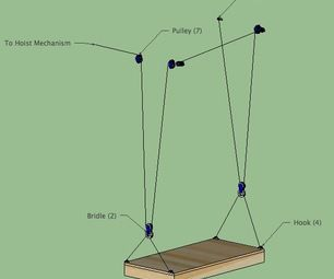 how to make a pulley elevator