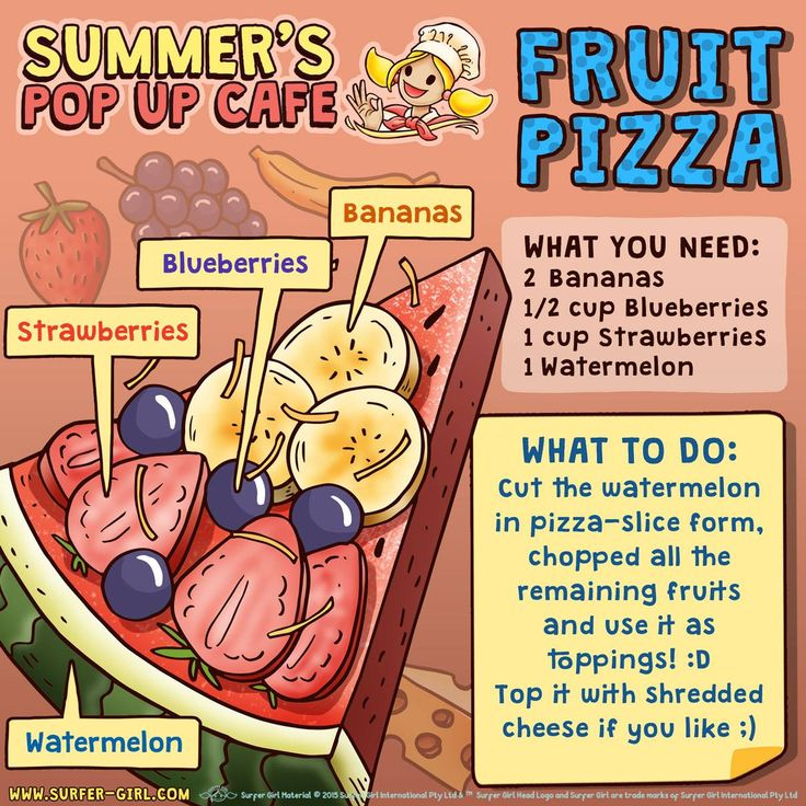 Hi Girls ^^ Did you know what my favorite snack is? Yup!! You're right, it's none other than Fruit Salad! :) But this time, I will take it to the next level! Hehe ^^ Try this Fruit Pizza recipe! :) I bet you'll LOVE it! ^^ Love, Summer <3 #surfergirl #positivedifference #healthyrecipe