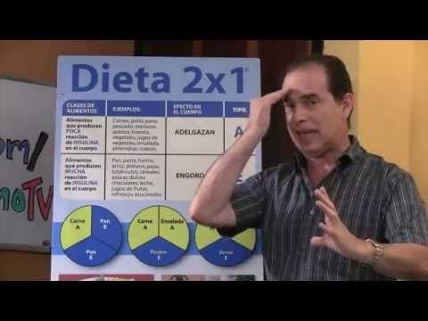 Tu Metabolismo y La Tiroides Preguntas y Respuestas con Frank Suarez (Evento #2) - YouTube