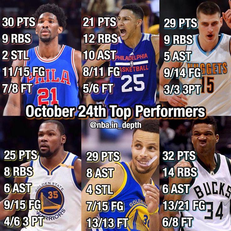 Best 25+ Basketball Stats Ideas On Pinterest