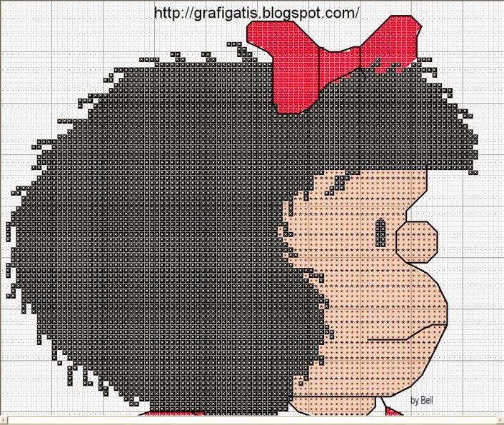 Fabinha Gráficos Para Bordado: Mafalda
