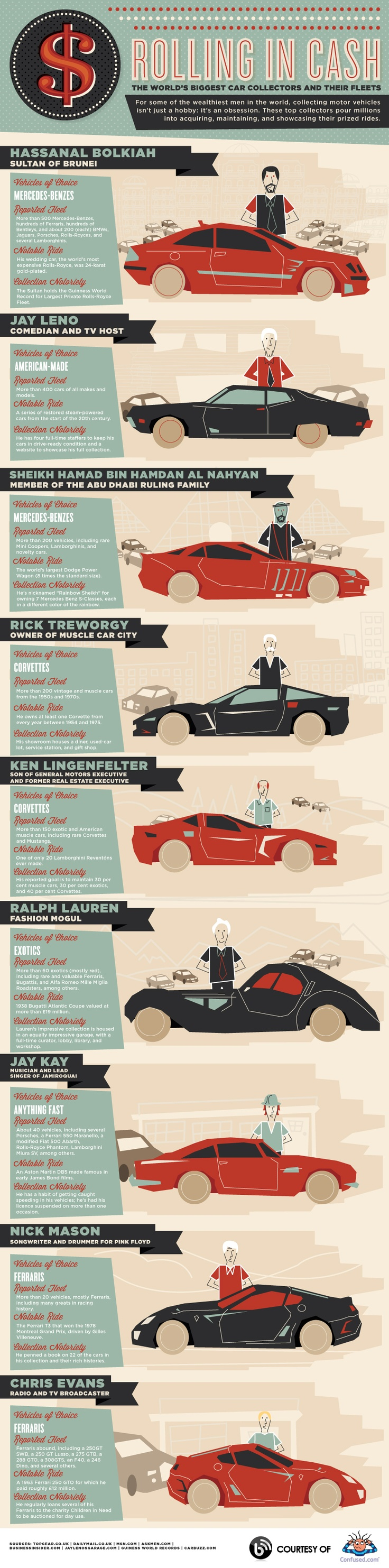 55 best Infographics - Car images on Pinterest | Info graphics ...