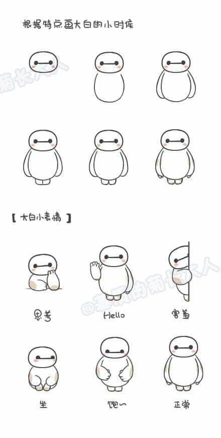 """""""Draw Baymax according to features""""  """"Baymax's Expressions"""" ~Thinking ~Hello ~Shy ~Sit ~Full ~Normal"""