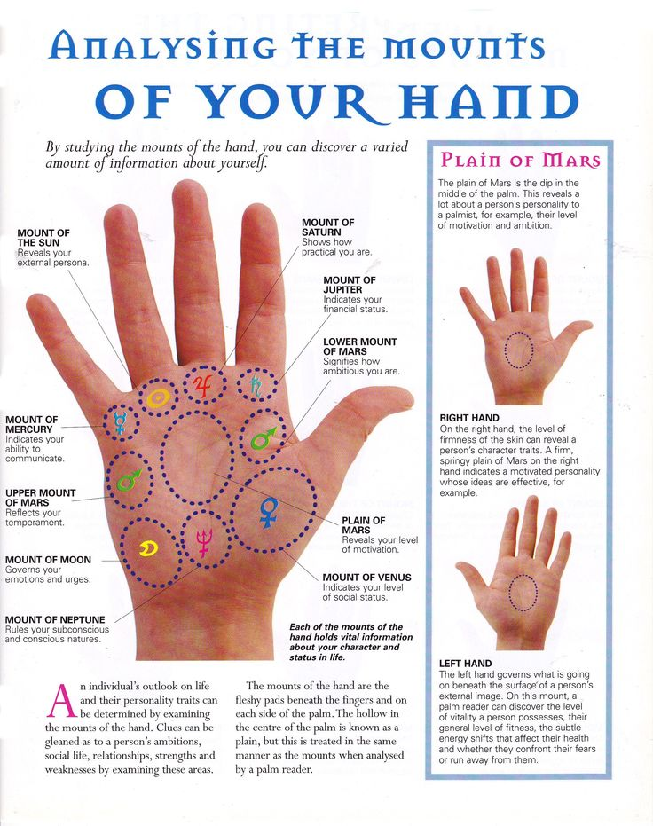 Divination: #Palmistry ~ Analyzing the Mounts of your Hand. * Arielle Gabriel who gives free travel advice at The China Adventures of Arielle Gabriel writes of mystical experiences during her financial disasters in The Goddess of Mercy & The Dept of Miracles including the opening of her heart chakra *