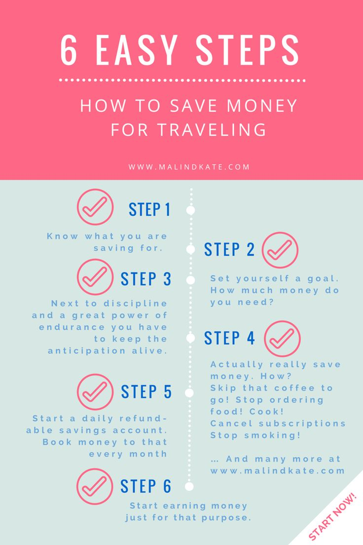 6 steps: How to save money to travel