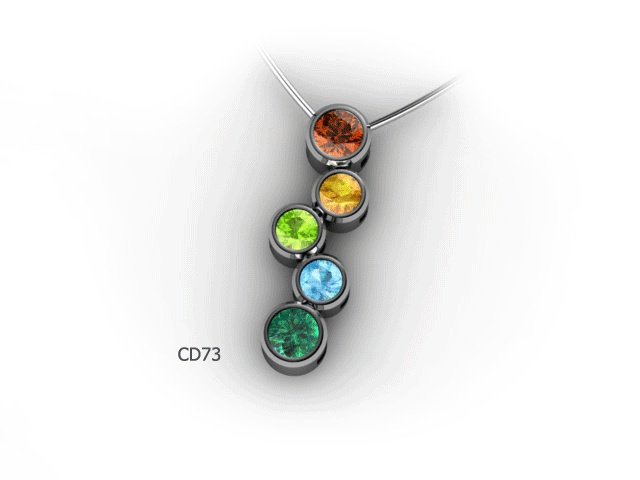 CD73 Great idea for a family pendant