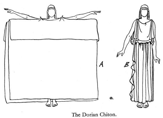 Costume. Chitons. Marjorie & C. H. B.Quennell, Everyday Things in Archaic Greece (London: B. T. Batsford, 1931).