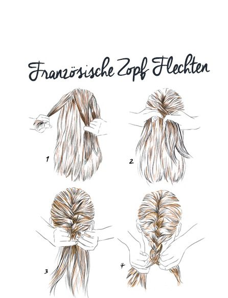 Anleitung für einen Französischen Zopf. Die passenden Produkte findest Du unter http://www.clickandcare.ch/haarpflege/schwarzkopf/osis-glamination