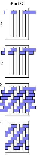 Lauhala inspired weaving patterns