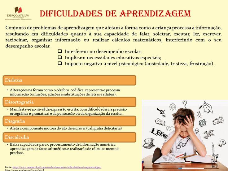 As dificuldades de aprendizagem são uma realidade nos dias de hoje, consequentemente dificultam o sucesso escolar das nossas crianças.