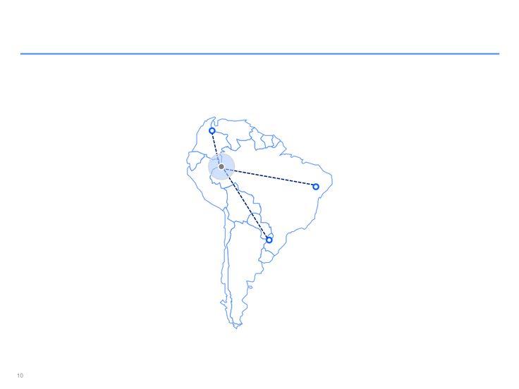 mapa interactivo de Sudamérica en ppt