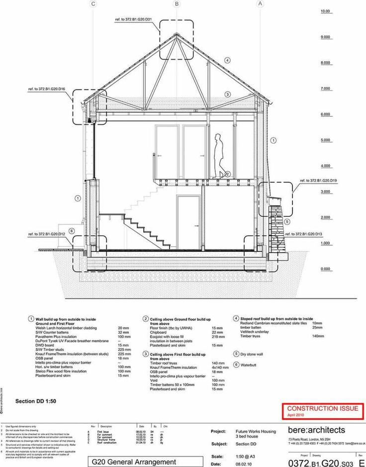 Another Elevation drawing, showing the PassivHaus Design