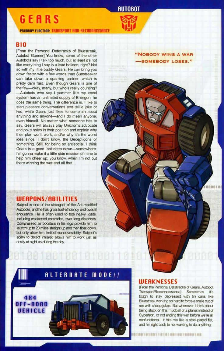 Transformer of the Day: Gears