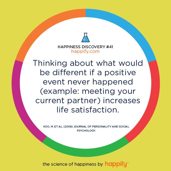 Thinking about what would be different if a positive event never happened (example: meeting your current partner) increases life satisfaction so daydream this way. It's good for you! | Happify factoid