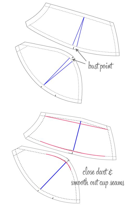 499 Best Bra Fitting Sewing Images On Pinterest Sewing