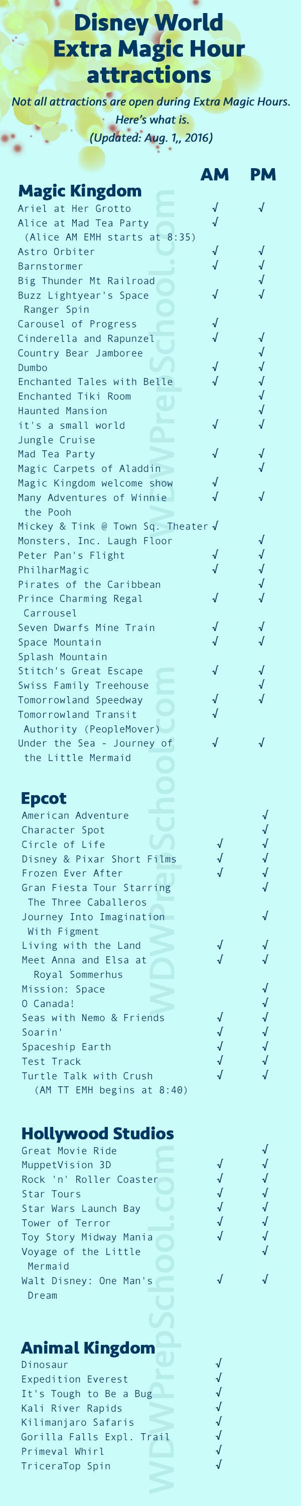 Not all attractions are open during Extra Magic Hours at Walt Disney World. Here's the current list.