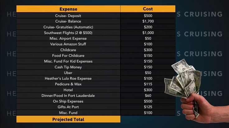 awesome How considerably will your cruise (actually) price? Funds Suggestions - Attract of the Seas (Oasis Class Cruise Ship)
