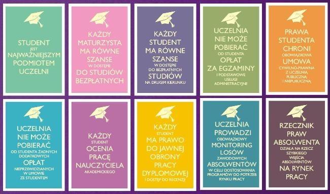 Karta praw studenta w ciekawej odsłonie :) Znajcie swoje prawa :)