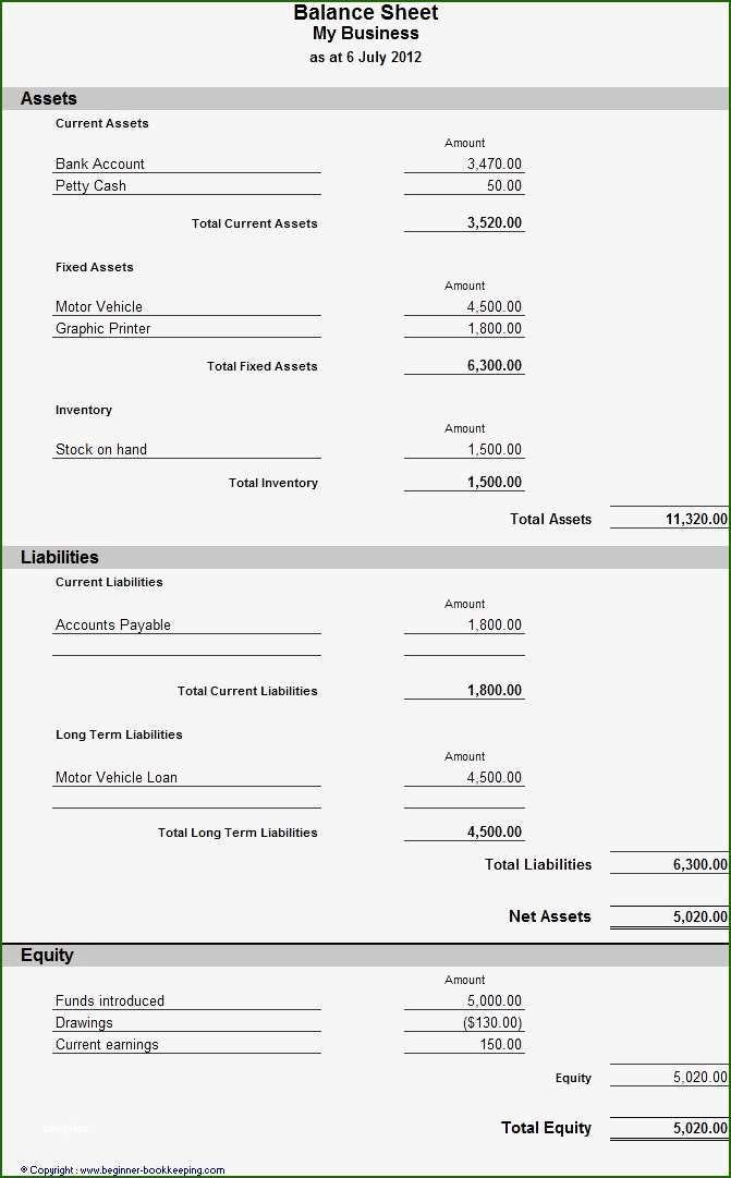 20 Outstanding Simplified Balance Sheet Template Balance Sheet Template Balance Sheet Templates