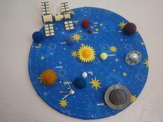 Мастер-класс.  Макет из ткани и ниток «Космос.  Планеты солнечной системы» Фото