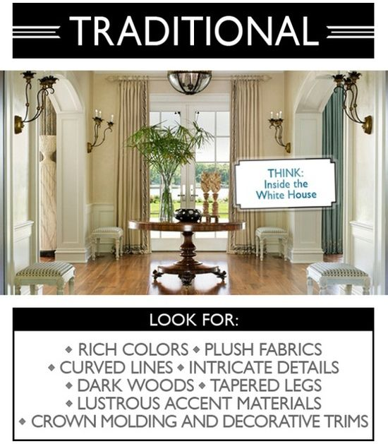 11 best images about your guide to interior d cor and for Interior design styles guide