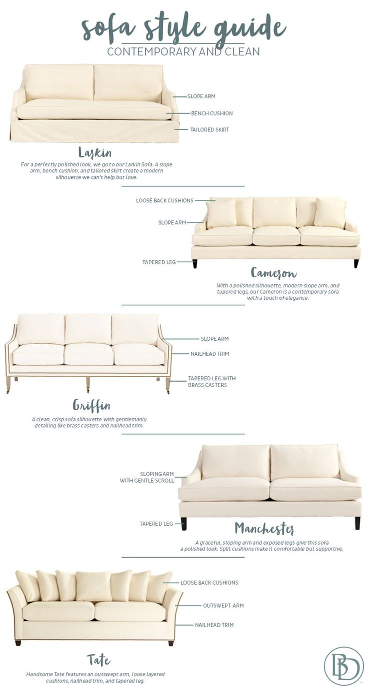 Our Sofa Style Guide We Contemporary Sofa And Style
