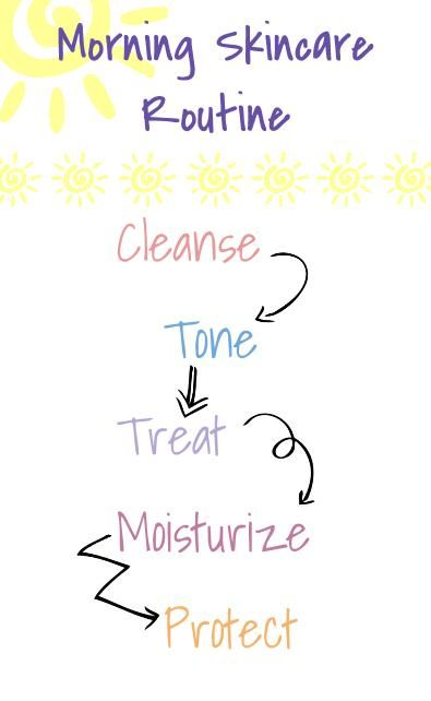 Tips for oily skin: morning routine
