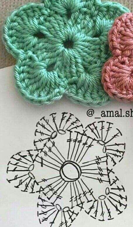 #crochetflowers