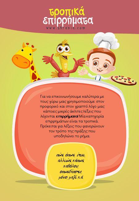 Αφίσα Γλώσσας! Τροπικά επιρρήματα