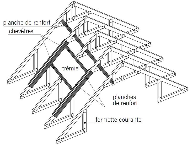 17 best ideas about charpente en bois on pinterest bois de charpente charp - Construction d une toiture en tuiles ...
