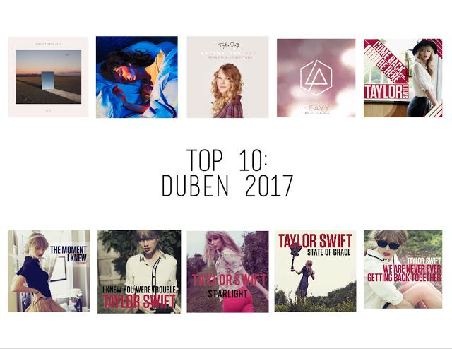 My favourite songs of April 2017. If you don't speak czech, please use the translator on the right side. Thank you♥
