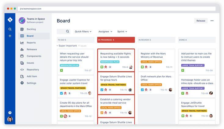 Kanban Board Example Atlassian Agile Coach Business Plan Template Kanban Board Executive Summary Template