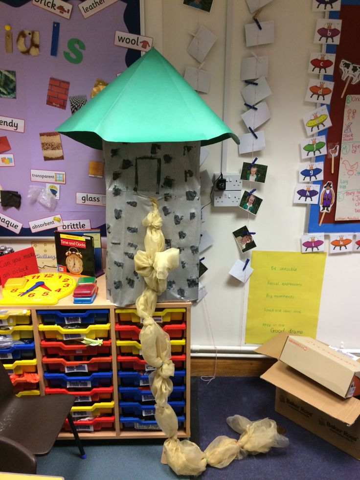 Classroom Ideas Ks1 ~ Best images about my classroom and display boards on